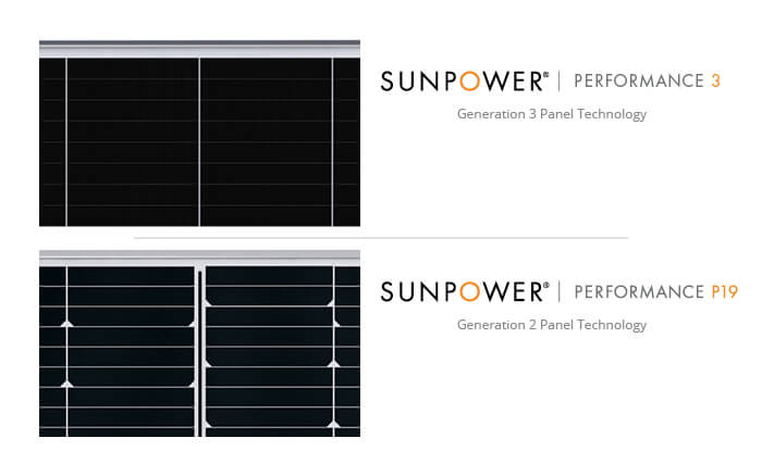 Performance 3 and Performance P19 panels