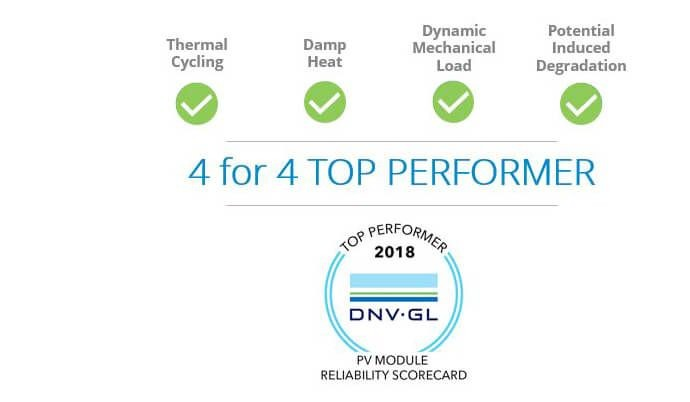 DNV-GL Top Performer Badge
