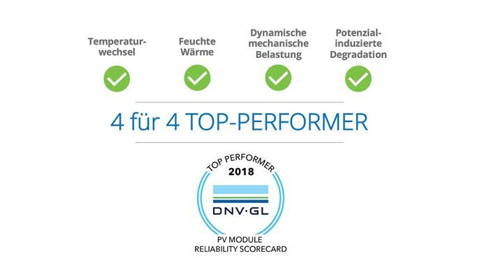 DNV GL Top Performer - 4 für 4