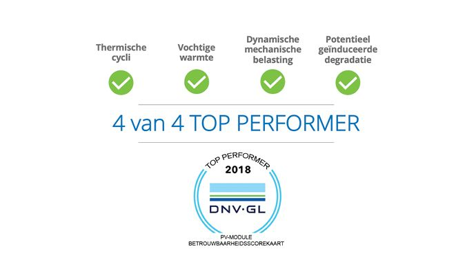 DNV GL Top Performer badge